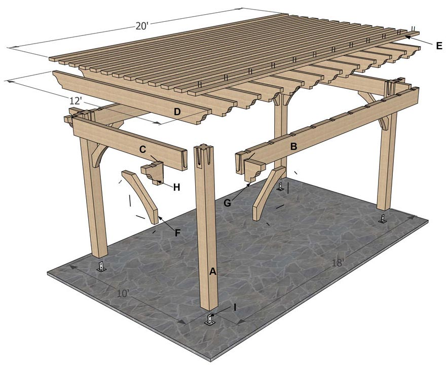 12 12 Gazebo Plans Free Pergola Design Ideas