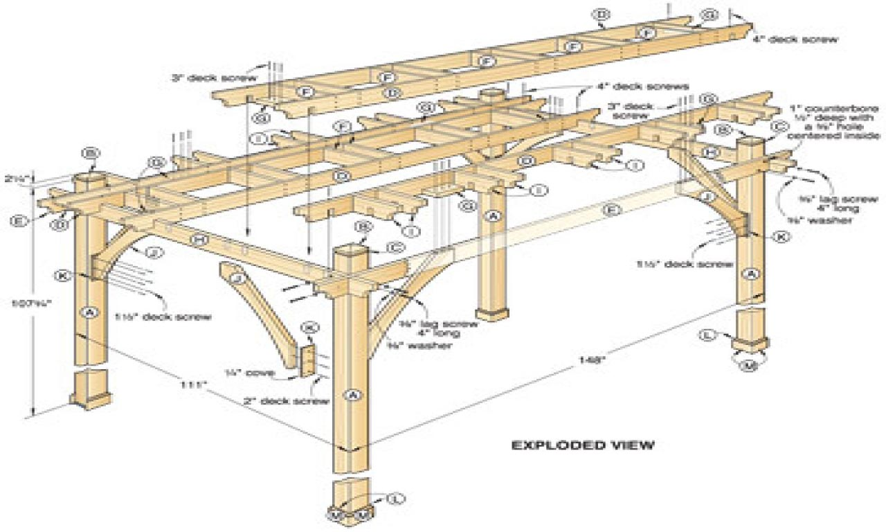 Diy pergola plans free pergola design ideas for Parts of a pergola