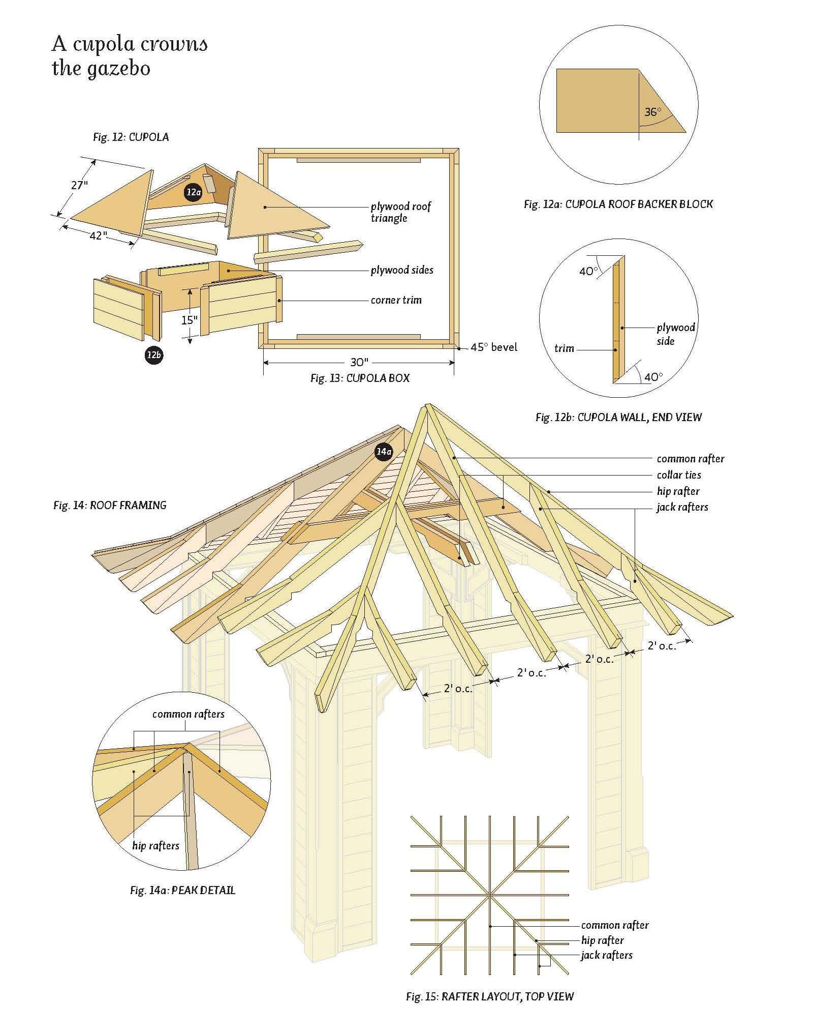 Download Free Gazebo Plans