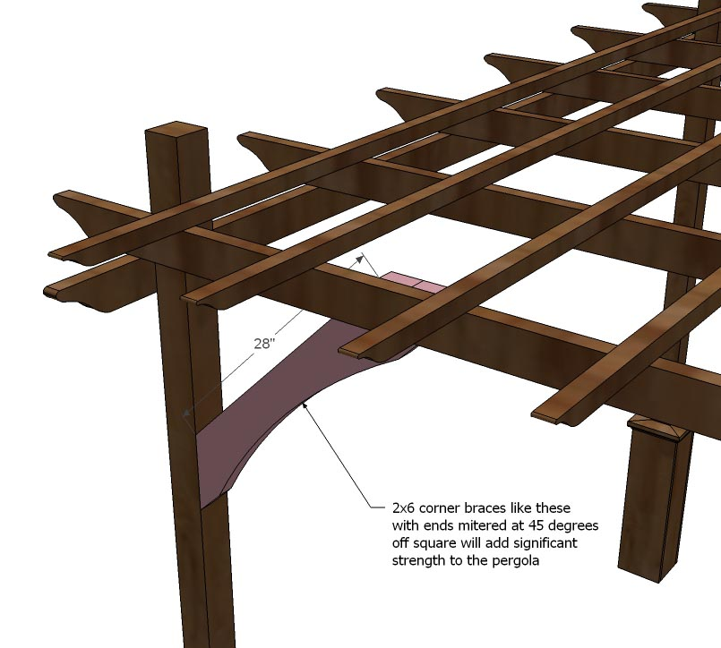 Easy DIY Pergola Plans Pergola Design Ideas