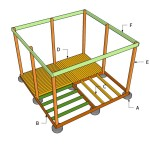 Free Square Gazebo Building Plans