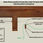 Pergola with Retractable Canopy Plans