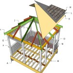 Square Gazebo Plans DIY